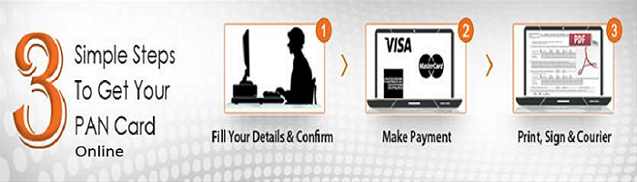 apply pan card online in India